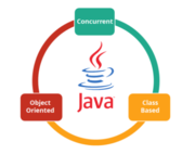 Get Java Programming Course In Toronto